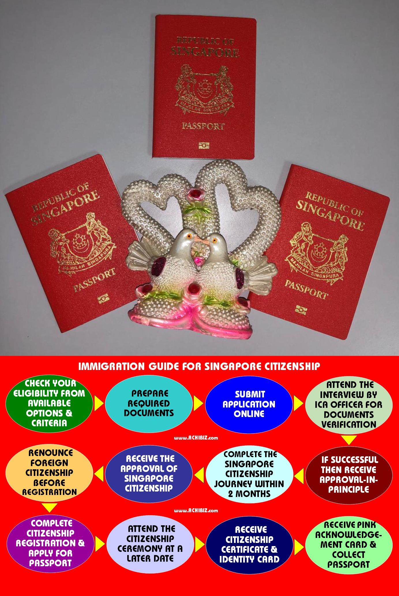 Singapore Citizenship ~ ACHIBIZ