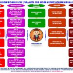 Infographic for levy for Work Permit holders in all 5 Sectors