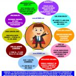 infographic on local qualifying salary criteria